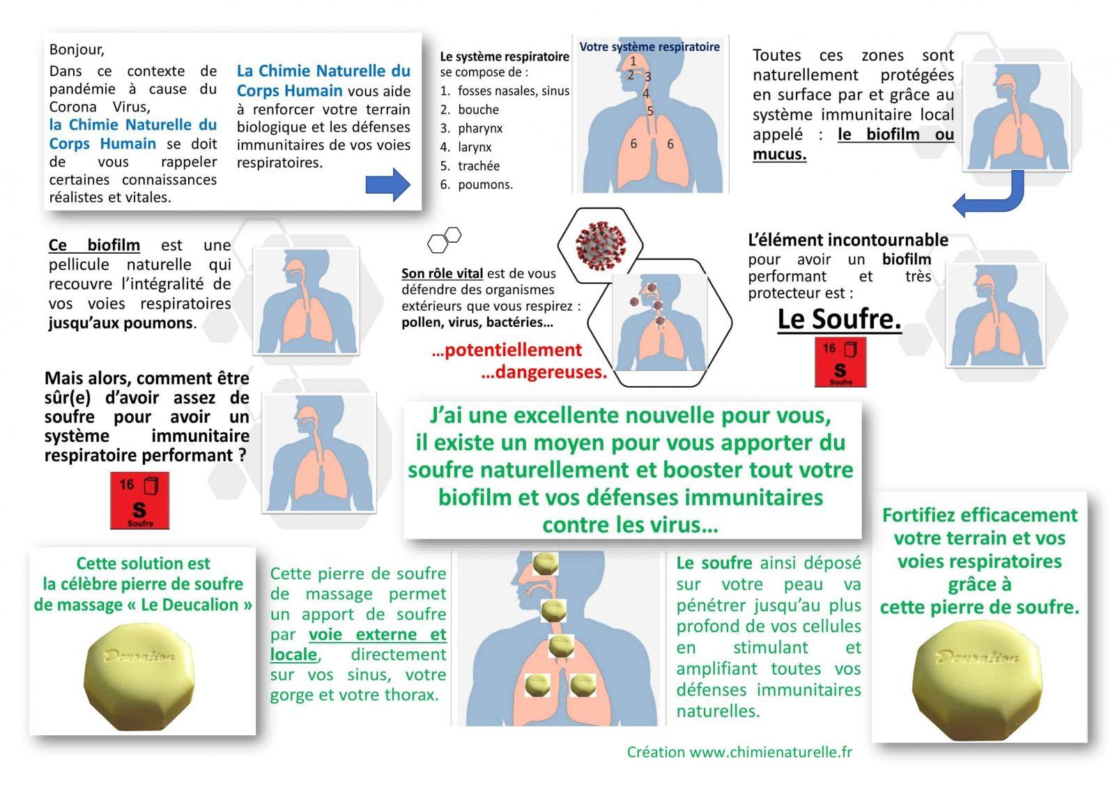 Poster soufre contre CoronaVirus et Covid19